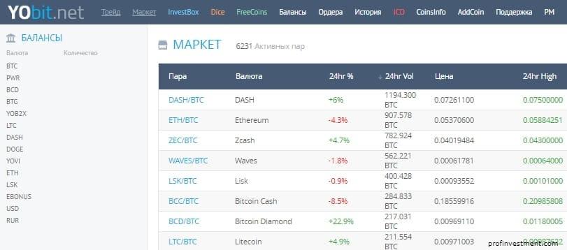 Изображение - Поло — пожалуй самая популярная криптобиржа в снг. подробный обзор rating-top-of-the-crypto-currency