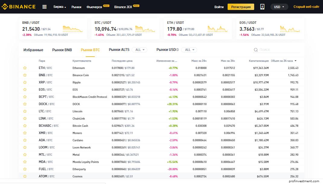 криптовалютная биржа для заработка Binance