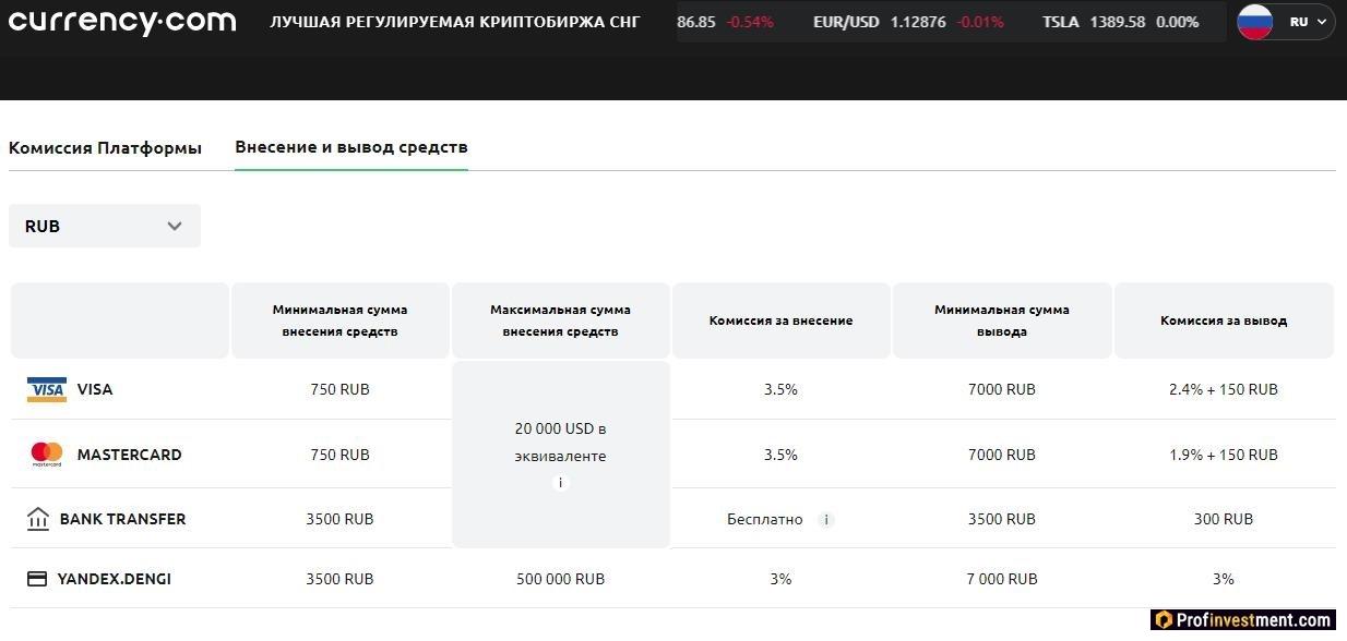 вывод в российские рубли через криптобиржу Currency