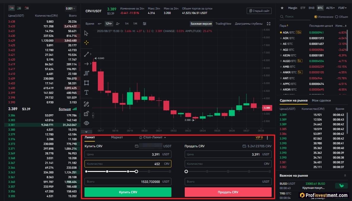 купить или продать криптовалюту Curve DAO Token (CRV)
