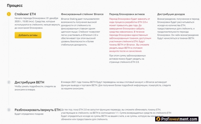 процесс стейкинга Ethereum 2.0 на криптобирже Binance