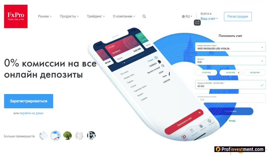 brokeri interactivi comercializați futures bitcoin)