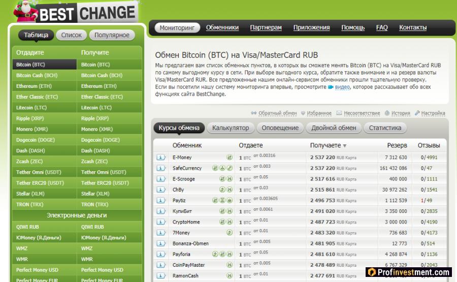 Как выводить криптовалюту Bitcoin через обменники
