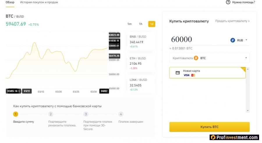 как продать биткоин на бинанс через P2p