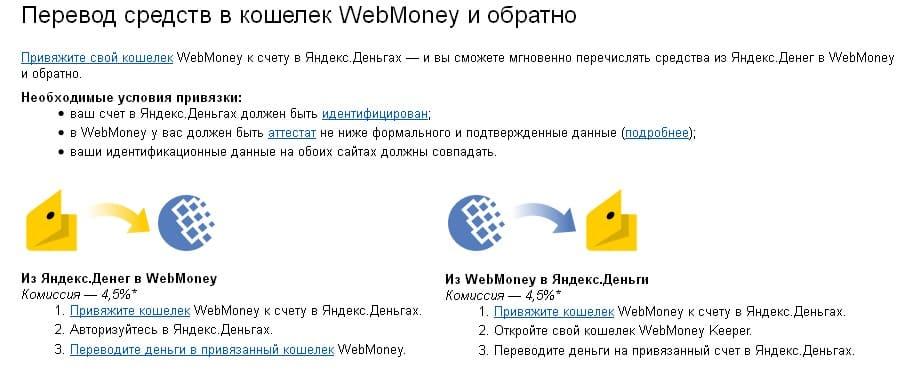 yandex webmoney