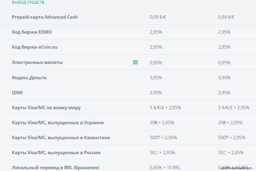 Advcash (Адвакеш) - кошелек и платежная система Advanced Cash, обзор и отзывы 2018