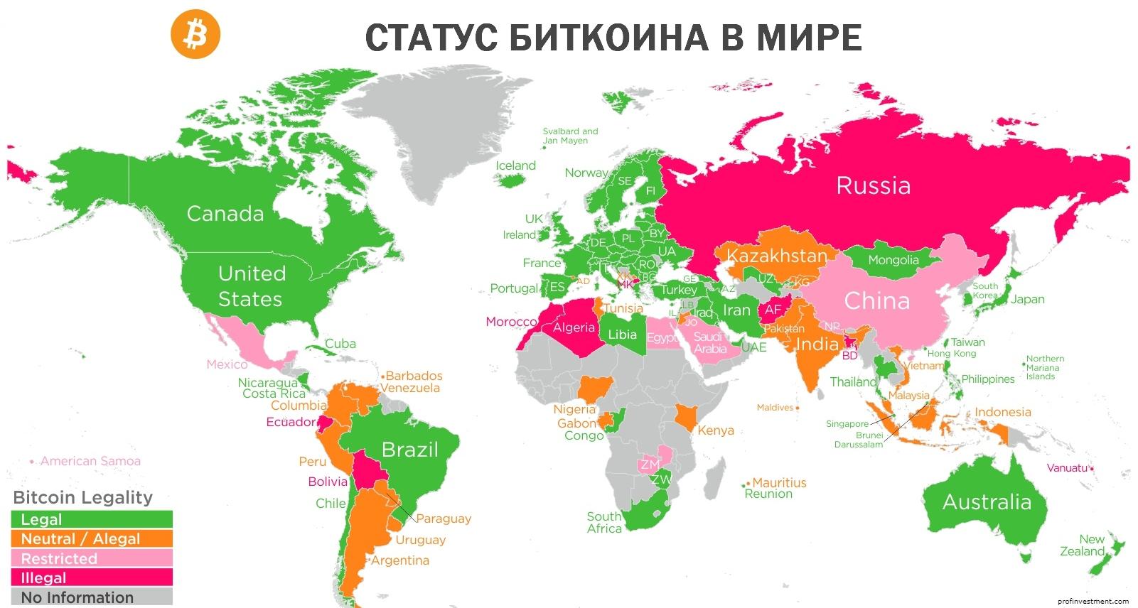 правовой статус биткоина в мире