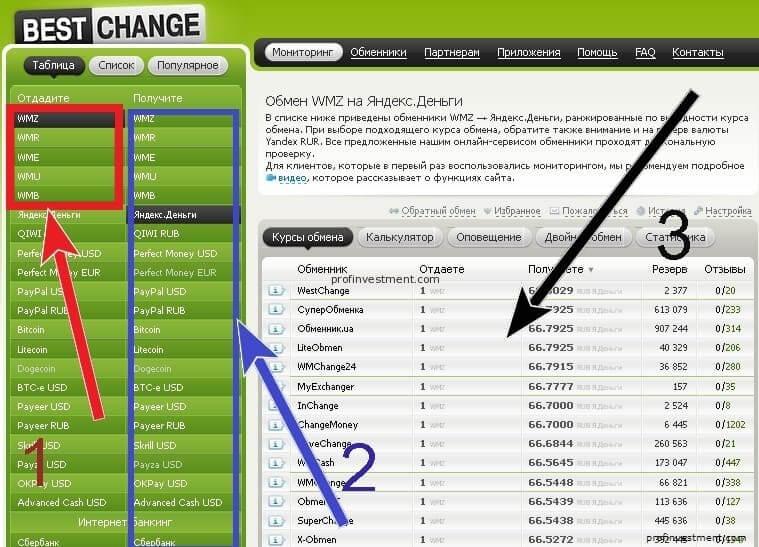 bestchange обмен webmoney