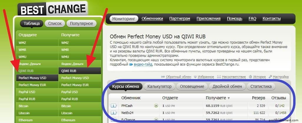 Яндекс деньги перевести на сбербанк карточку – Telegraph