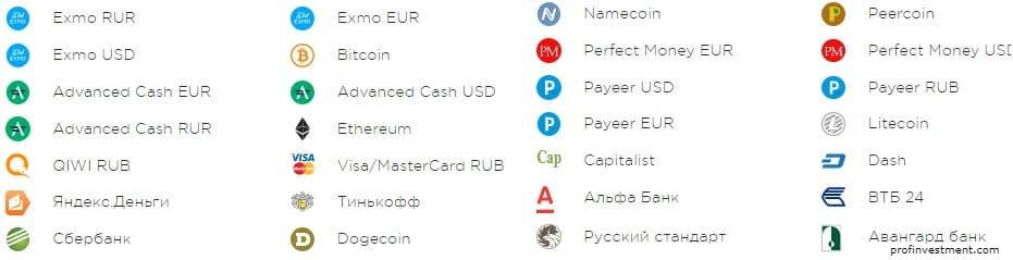 платежные системы для обмена