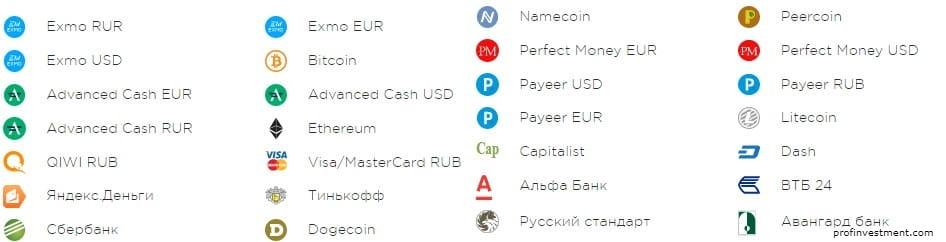 обналичить биткоины на рубли