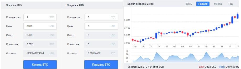 россии о закон криптовалюте в-10