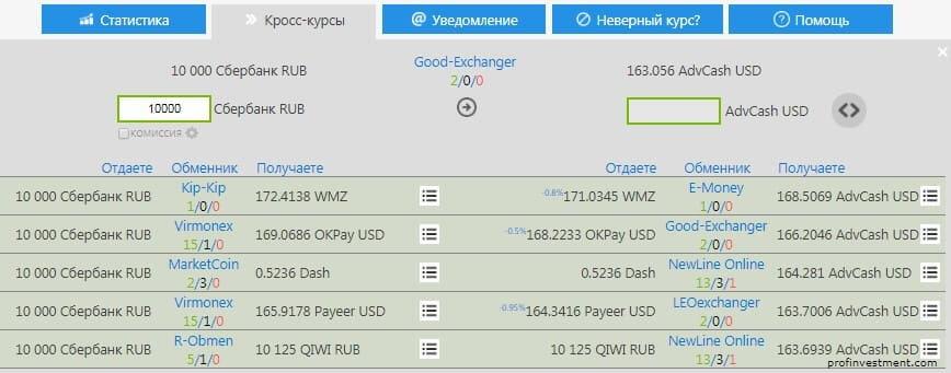 обозреватель обмена валют