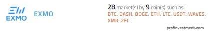 биржа-обменник крипто-валют