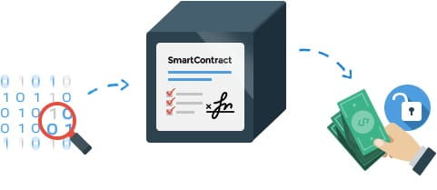 смарт контракт