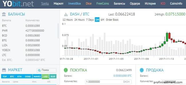yobit онлайн биржа биткоин