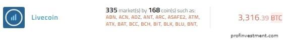 биржа для торгов криптовалютами