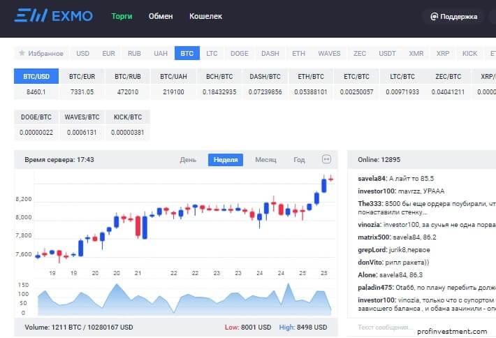 рейтинг топ критовалютных бирж