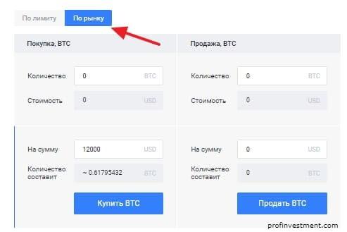 торговый ордер на покупку bitcoin