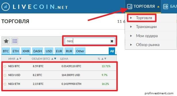 торговля neo на бирже криптовалют