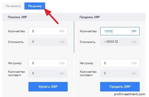 Перевод на карту по номеру телефона запустили Visa и
