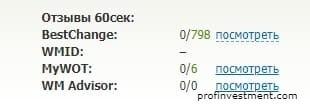 60cek.com мнение