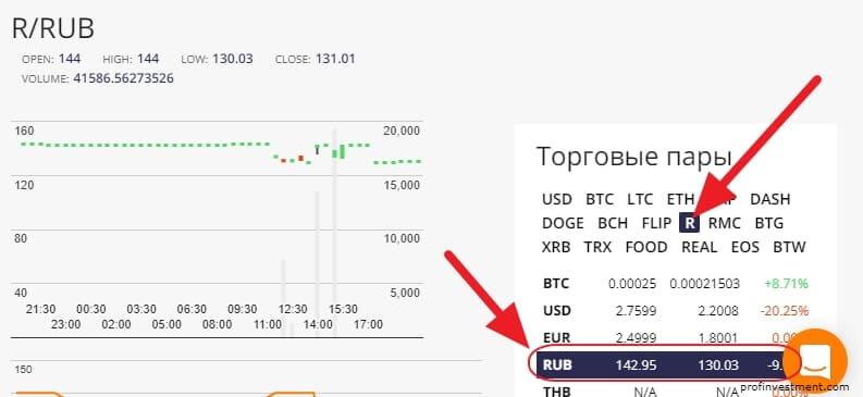 купить revain за рубли на бирже
