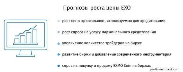 как получить токены exmo coin