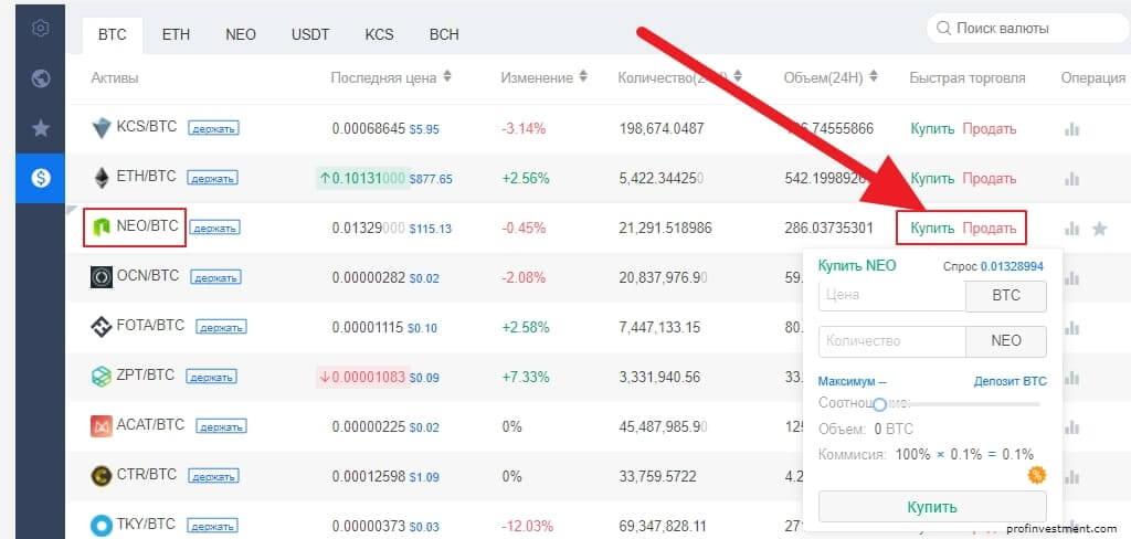 быстрая покупка криптовалюты на бирже kukoin