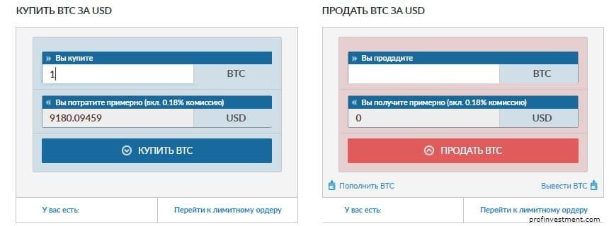 ордера на покупку криптовалюты