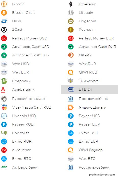 ПРОДАМ - Платежные системы, Идентификации, Дебетовые