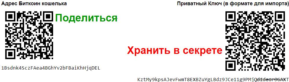 биткоин адрес кошелька