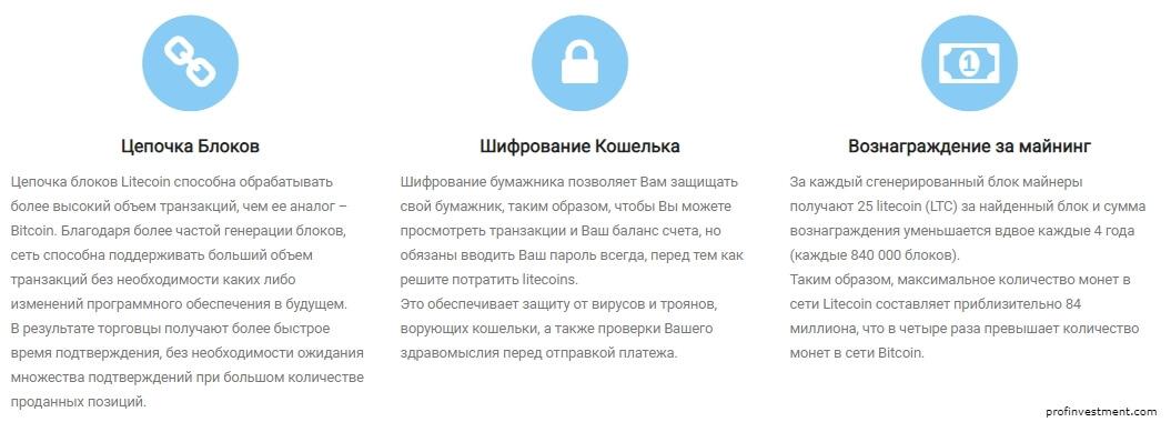 Особенности криптовалюты Лайткоин