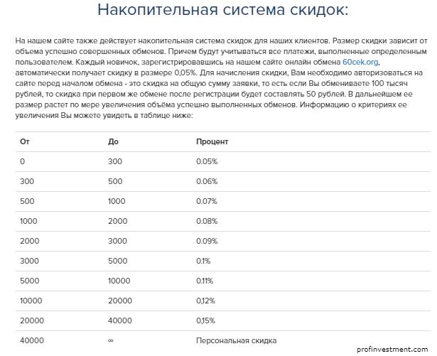 Как обменять ЯндексДеньги на Qiwi Подробная инструкция