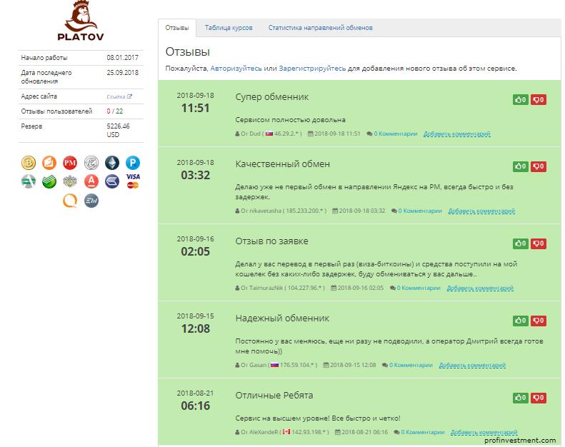 реальные отзывы на Platov.cc в мониторинге