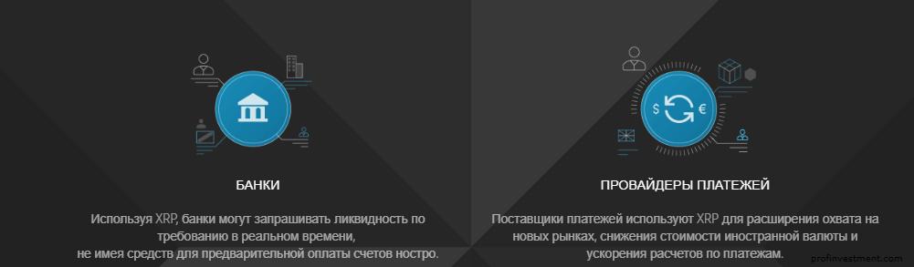 Криптовалюта Ripple (Рипл, XRP)