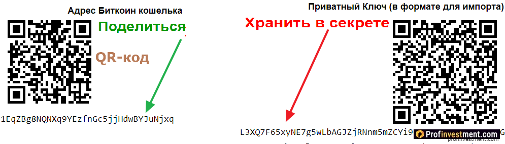 Адрес Bitcoin