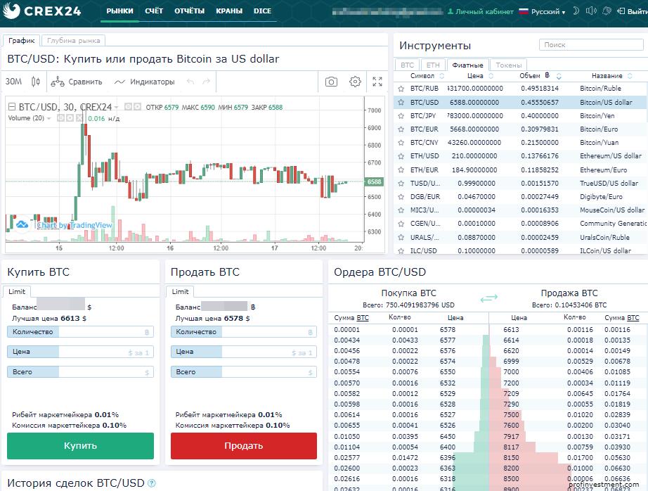 торговля криптовалютой на бирже crex24
