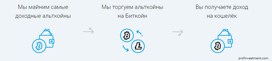 IQMining.com