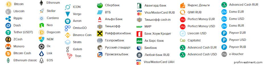 Обмен с Яндекс Деньги RUB на Qiwi Wallet RUB Моментальный