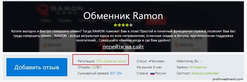 отзывы на Ramon Cash