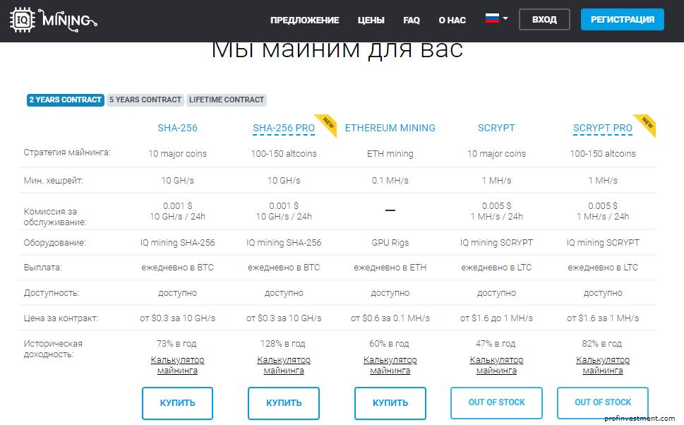 Зарабаток Bitcoin на облачный майниге