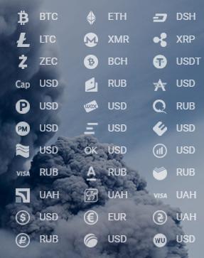 Платёжные системы и криптовалюты в 24xbtc