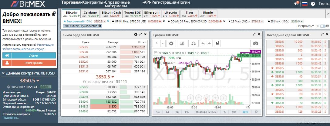 торговля биткоином набирже bitmex