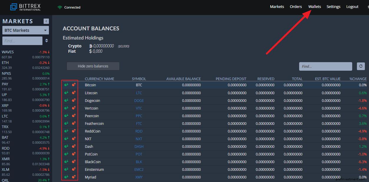 пополнить баланс биржи bittrex