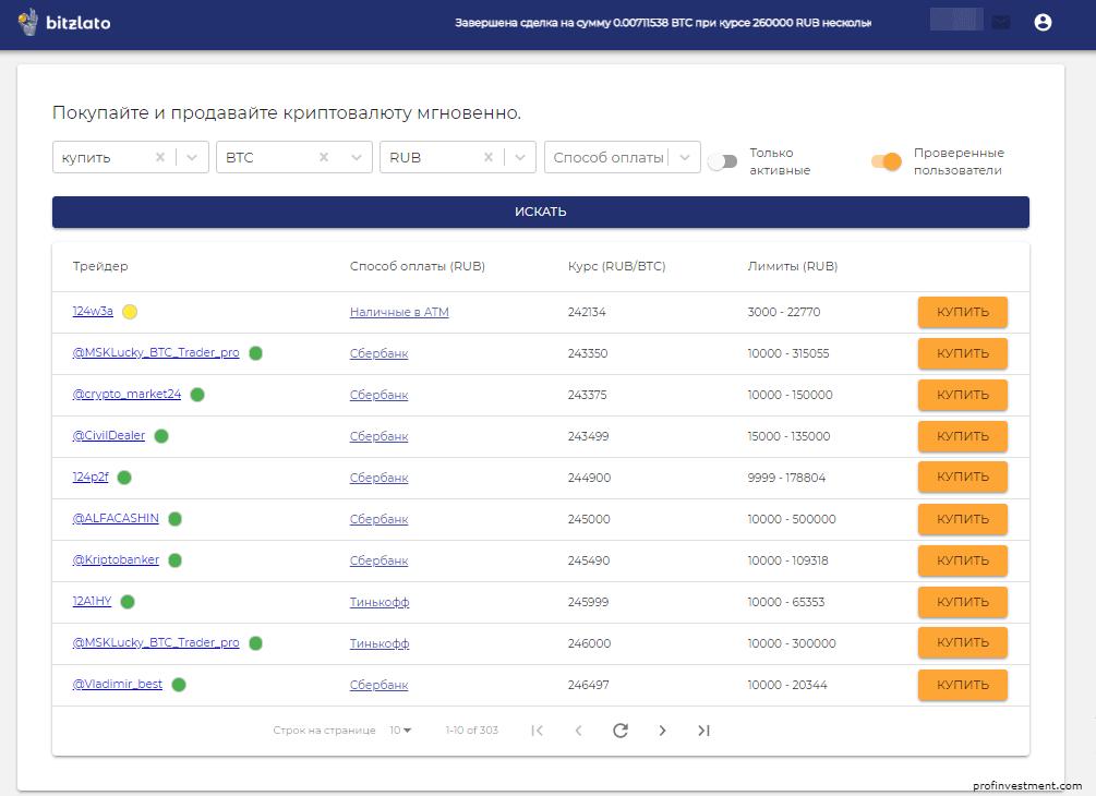 биржа криптовалют bitzlato