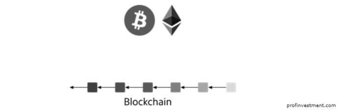 принцип работы криптовалюты
