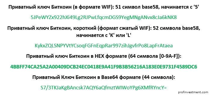 формат приватных ключей биткоин