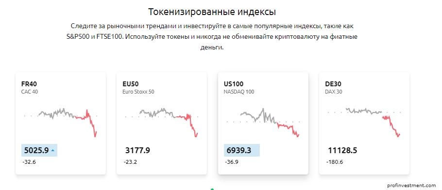 токен индексы для торговли на криптобирже Currency com