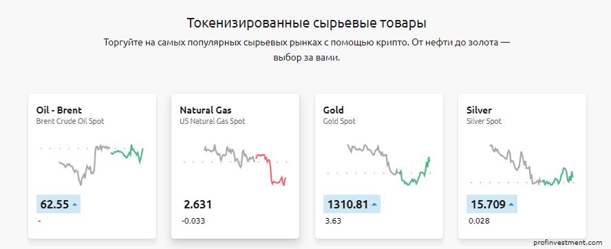 токенизированные сырьевые товары на Currency com